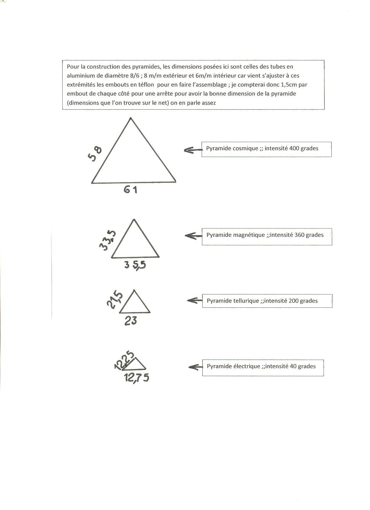 Dimensions des pyramides