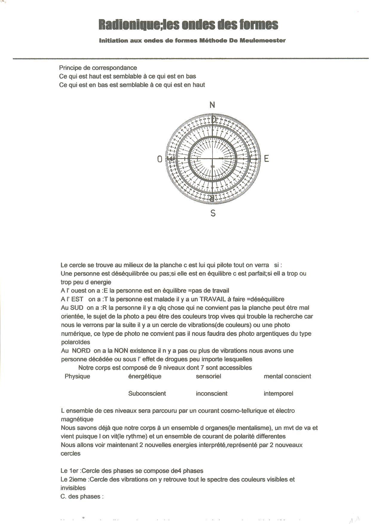 Etude des cercles :le cercle de correspondance