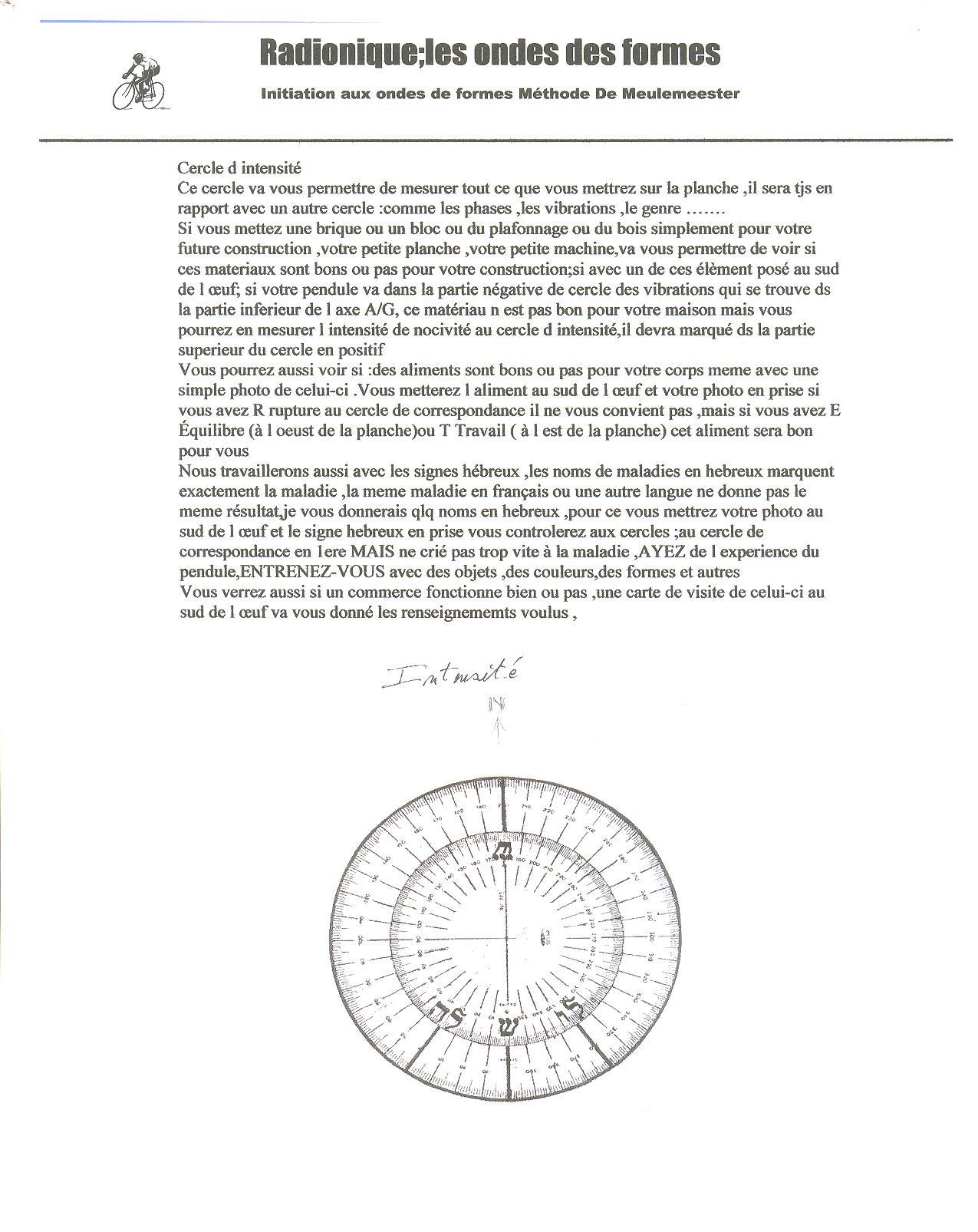 Etude des cercles : le cercle d intensité