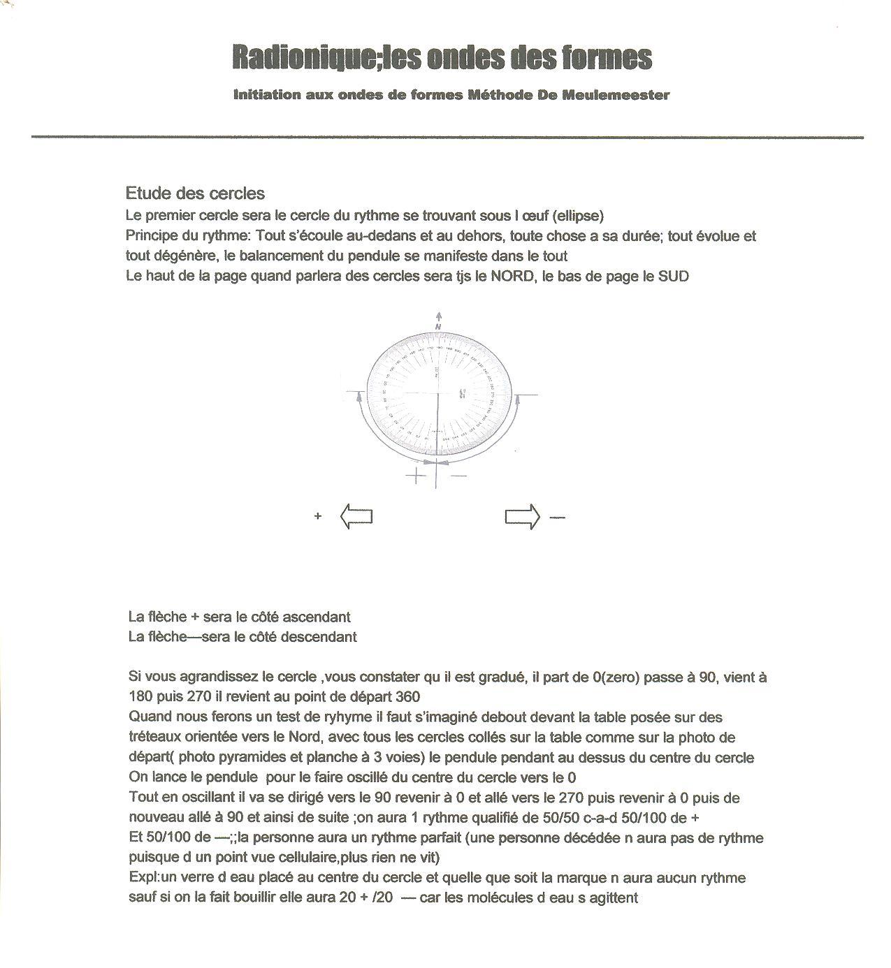 Etude des cercles: Le rythme